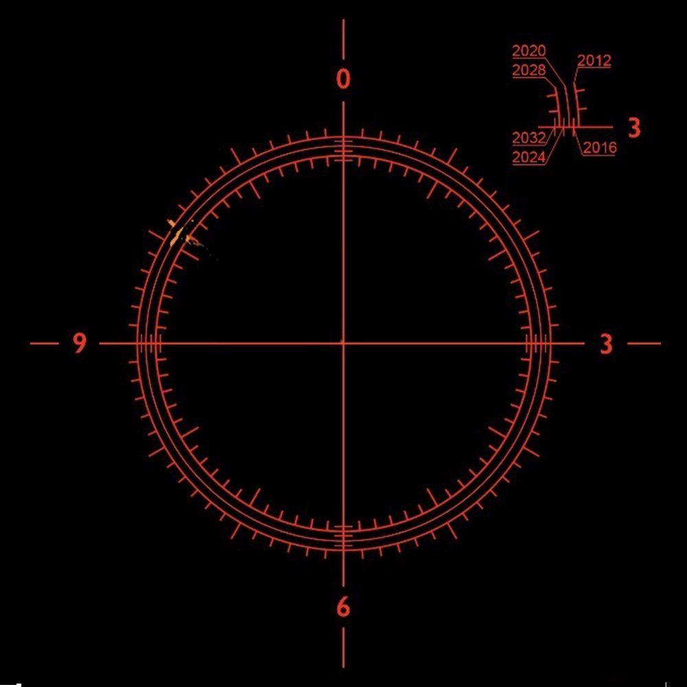 Dettaglio reticolo cannocchiale polare per montature Skywatcher Equatoriali
